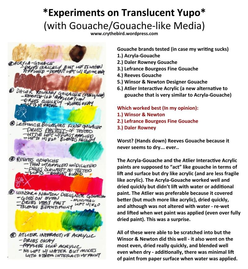 Yupo Mixed Media Tests (3)