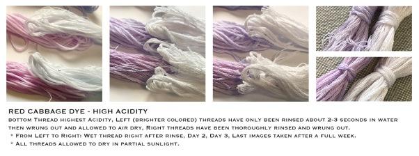 Thread-Acidity1